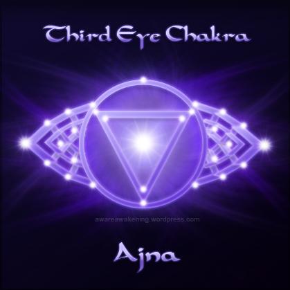 third eye chakra wallpaper - photo #35
